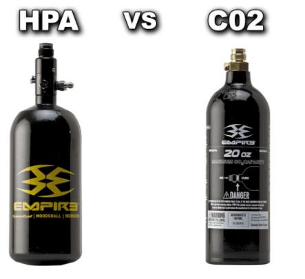 CO2 vs. HPA
